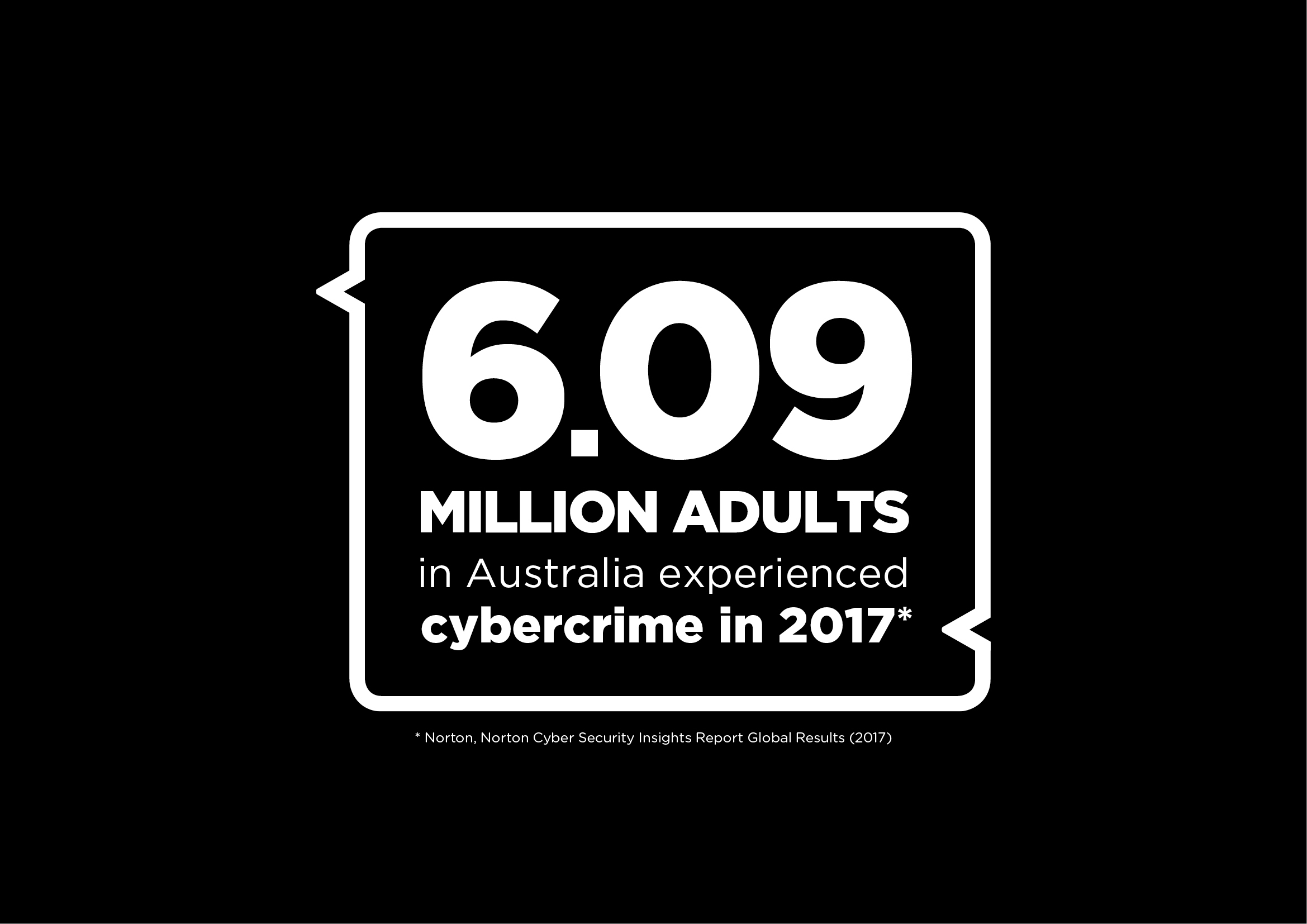 over 6 million adults experienced cybercrime in 2017